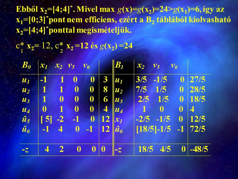 Ebből x2=[4;4]*. Mivel max g(x)=g(x2)=24>g(x1)=6, így az